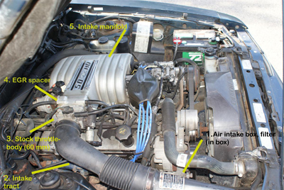 Labeled Foxbody Air Intake System